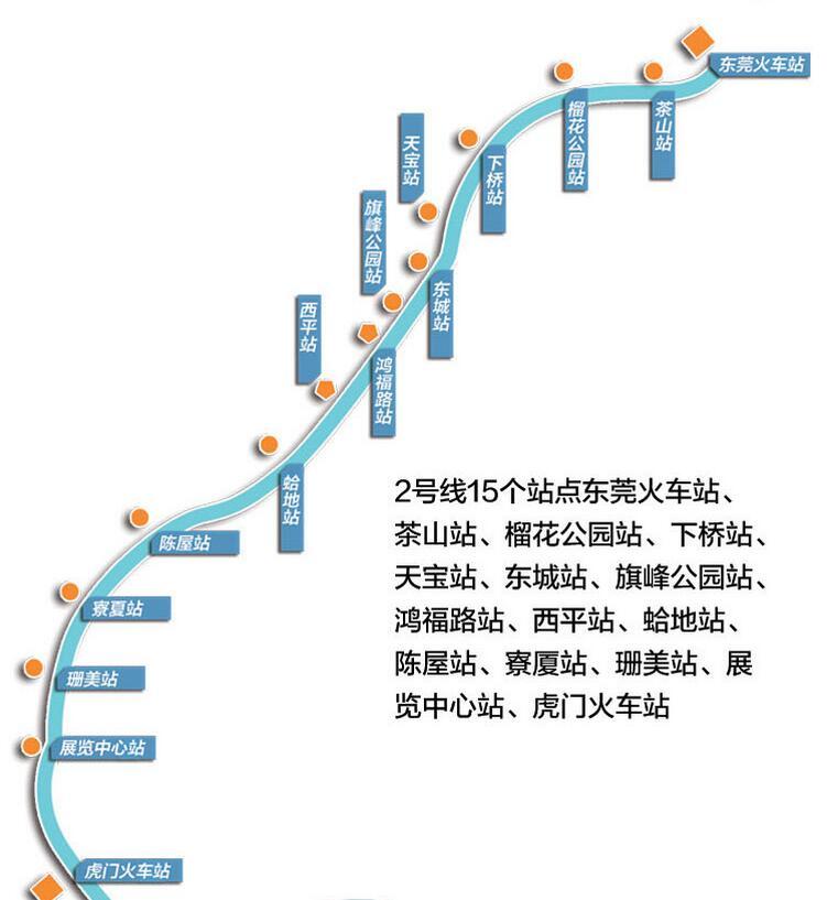 这些数字 读懂东莞地铁2号线