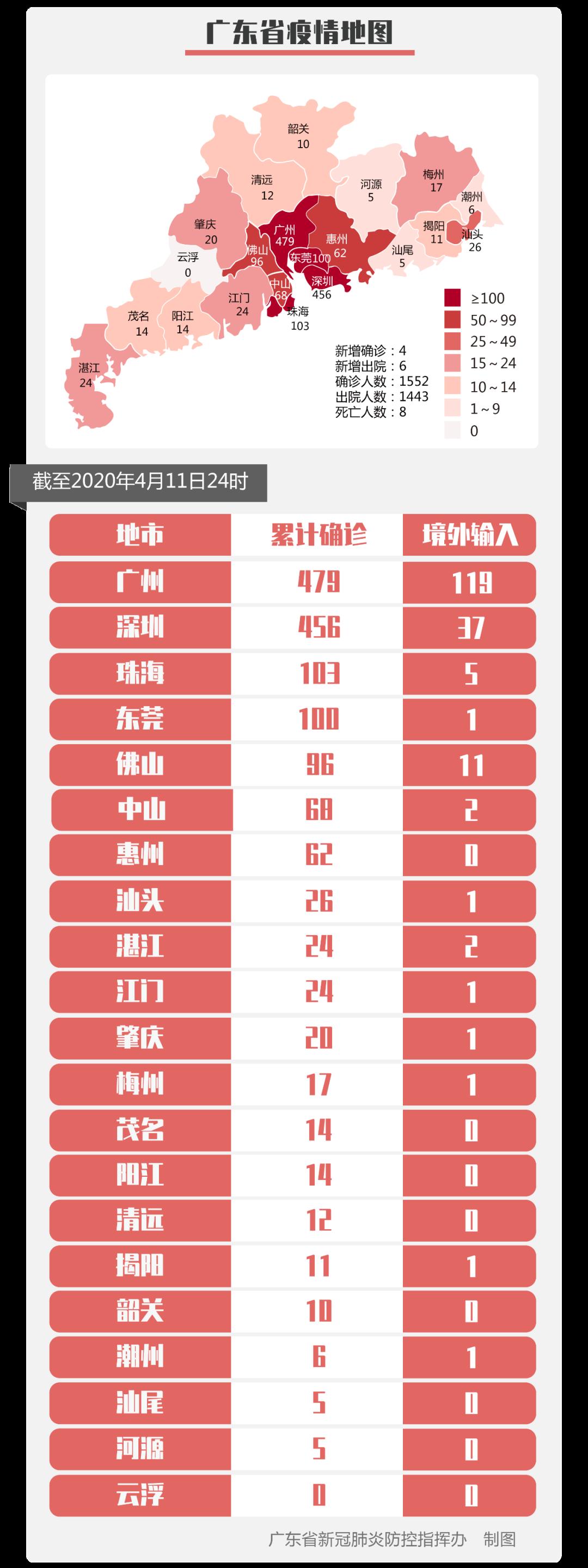 玖富彩票官方网站